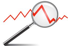 Auto Trading Signals Analysis