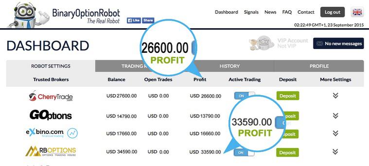 binary option robot free DK