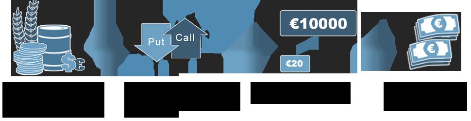 jap-binary-options-trading