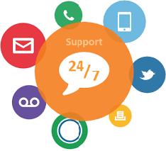 anyoption customer support