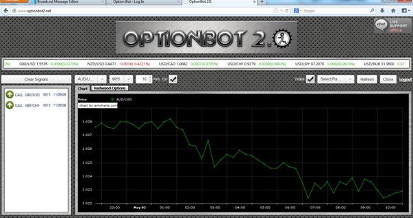 OptionBot-2.0