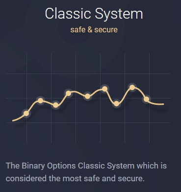Classic System Binary Options