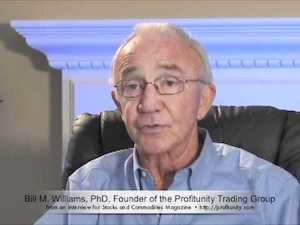 Bill Williams Indicators 1