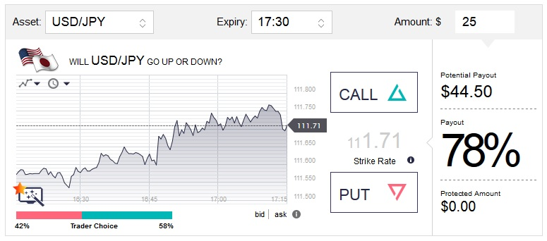 Platform Trading Screenshot