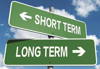 Long Term Sign