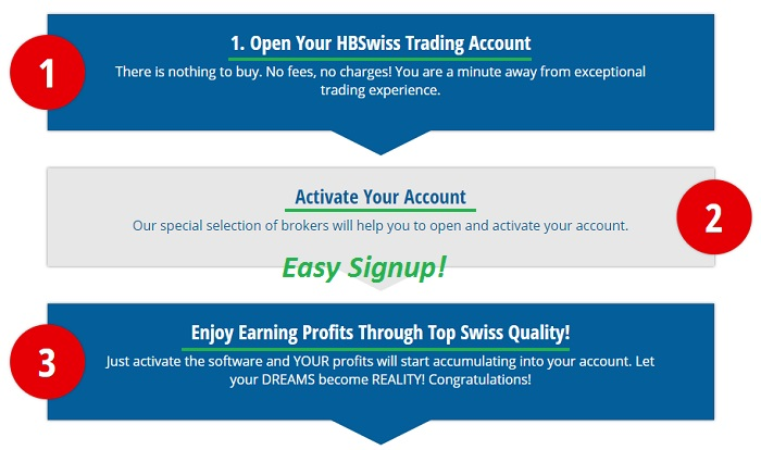 Signup Process easy signup