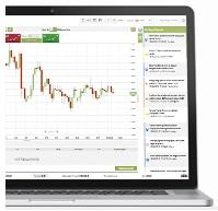 Webtrader Platform Image