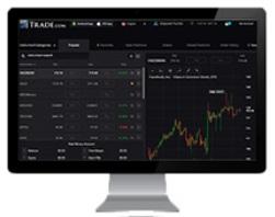 Meta Trader Platform Image