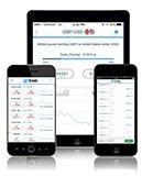 Mobile Platform ForTrade