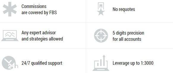 FBS Advantages