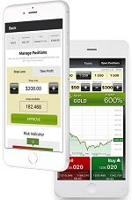 Smartphone Platform MaxCFD