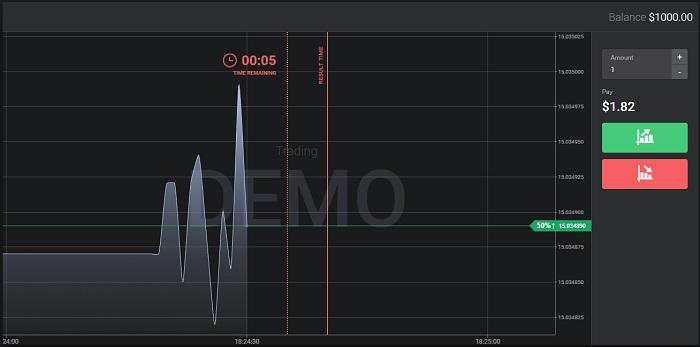 Trading Demo Binomo