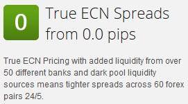 True ECN Spreads 0.0 Pips