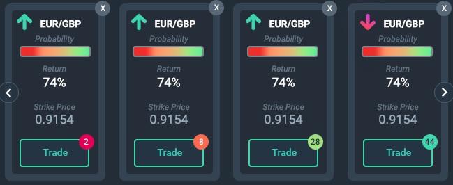 EURGBP Charts