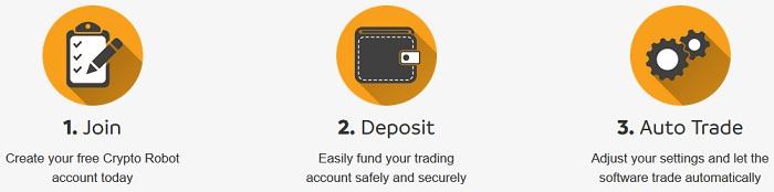 Register Account 3 Easy Steps Crypto
